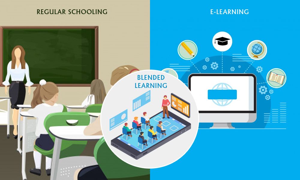 Hybrid learning & it's different types